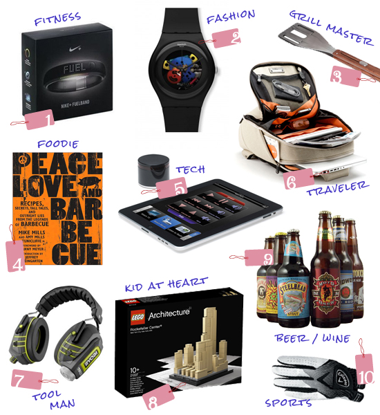 Top 10 picks father s day gifts for every dad for Best gifts for fathers day