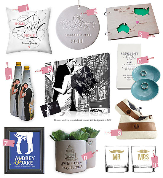 Top 10 Wedding Gifts: Top 10 Picks: Unique Personalized Wedding Gifts