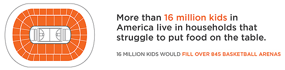 no kid hungry stats Mindful Mondays: No Kid Hungry and How to Help